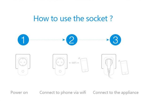 UK Standard Wifi Smart Phone App Socket Timed Remote Wireless Controllo Remoto Pulsante S20