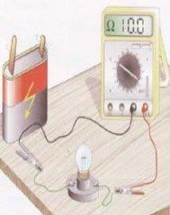 medida resistencia polimetro