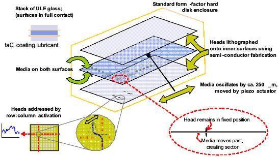 hard_rectangular_disk