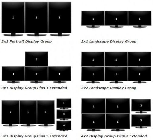 HD 5870 Eyefinity 6 Edition disponibila