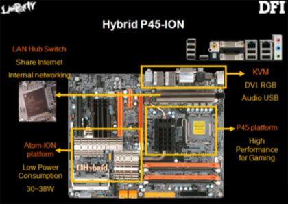 DFI_Hybrid_P45-ION-T2A2