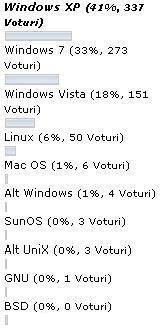 Poll_OS