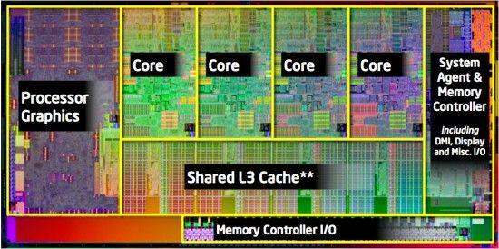 Intel Sandy Bridge desktop