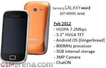 Zvon: Samsung Galaxy Mini 2