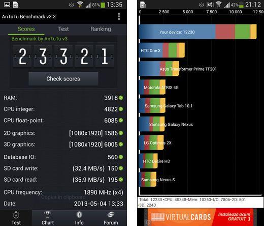 Samsung Galaxy S4: Quadrant & AnTuTu Test