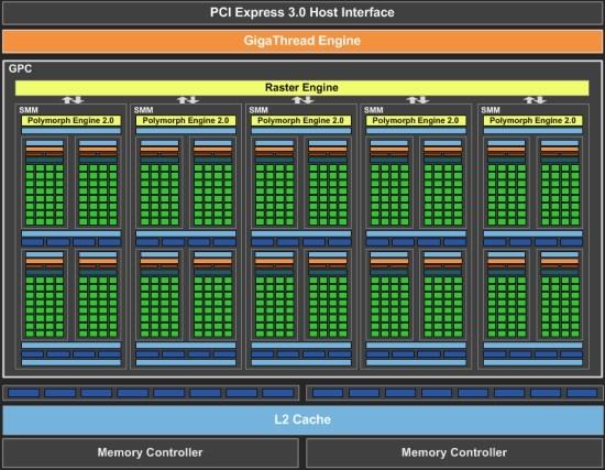 nVidia_GeForce_GTX_750_Ti_diagram