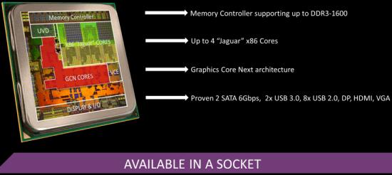 AMD_Fusion_Kabini_desktop