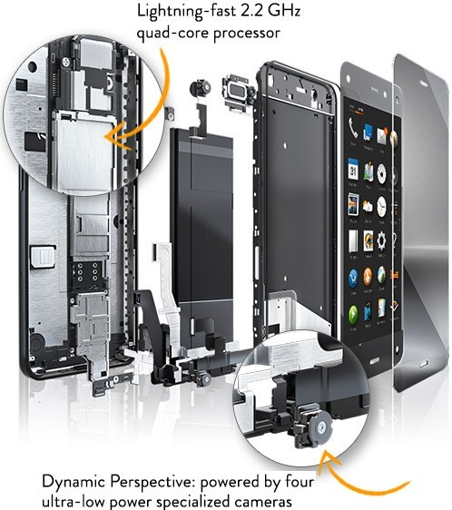 Amazon_Fire_Phone_inside