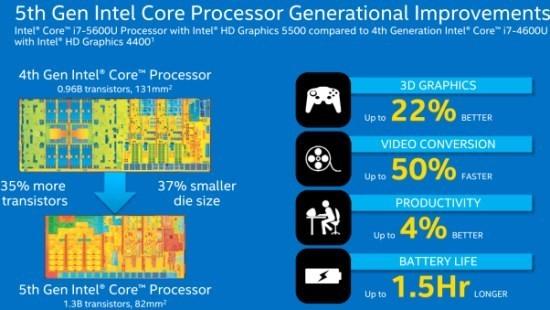 Intel_Broadwell_U_bonus