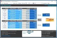 Western_Digital_HGST_Travelstar_7K1000_Anvil_Storage_Utilities