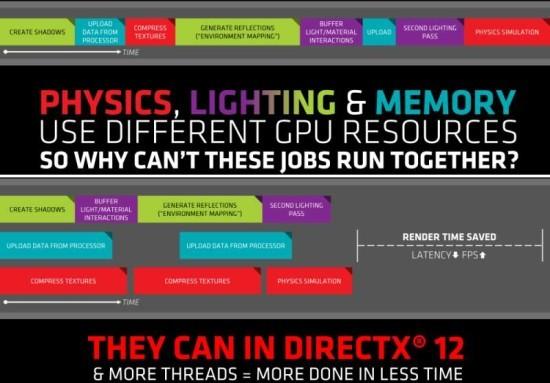 DX12_vs_DX11_GPU