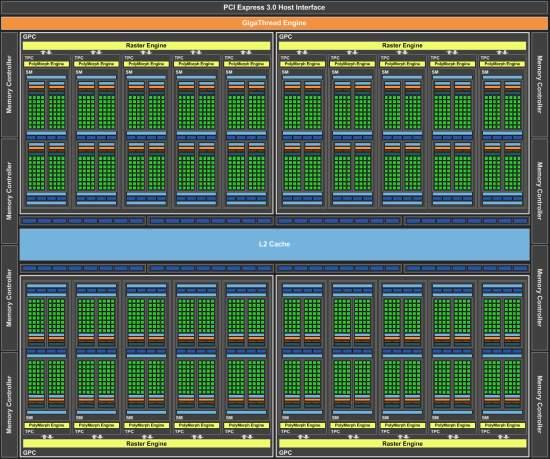 nVidia_GeForce_GTX_1080_diagram