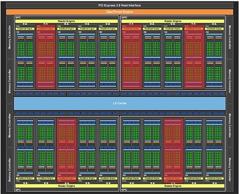 nVidia_GeForce_GTX_1070_diagram