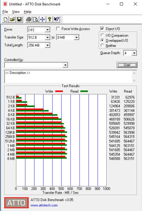 atto_disk_benchmark