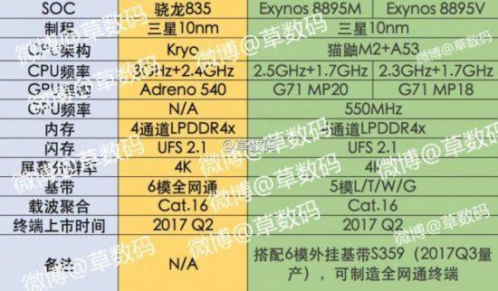 Primele imagini reale si specificatii cu Samsung Galaxy S8
