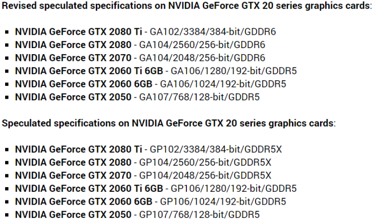 Nvidia GTX 2080 se lanseaza in aprilie