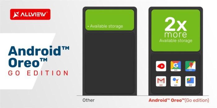 Allview o sa lanseze un telefon cu Android Go