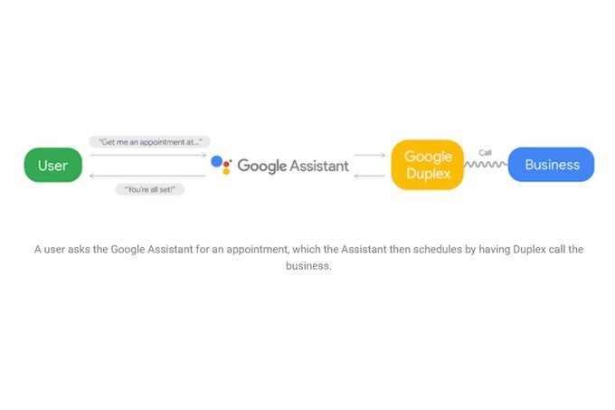 Google Duplex face rezervari in locul tau