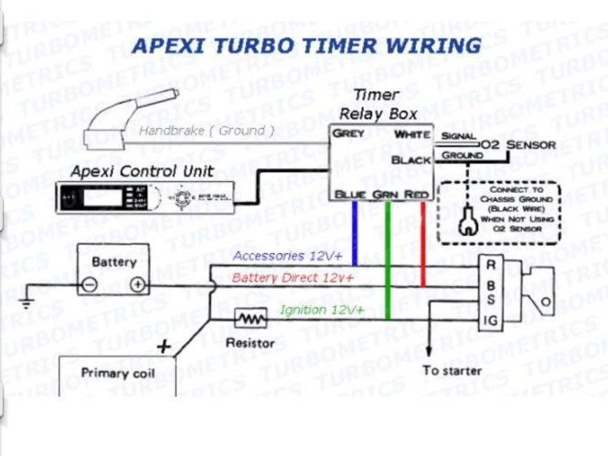 Old Fashioned Apexi Auto Timer Wiring Diagram Image Collection ...