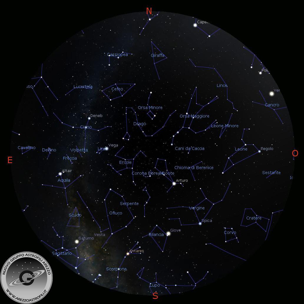 cielo del mese di Giugno