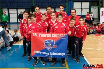 Trofeo Guidelli 33