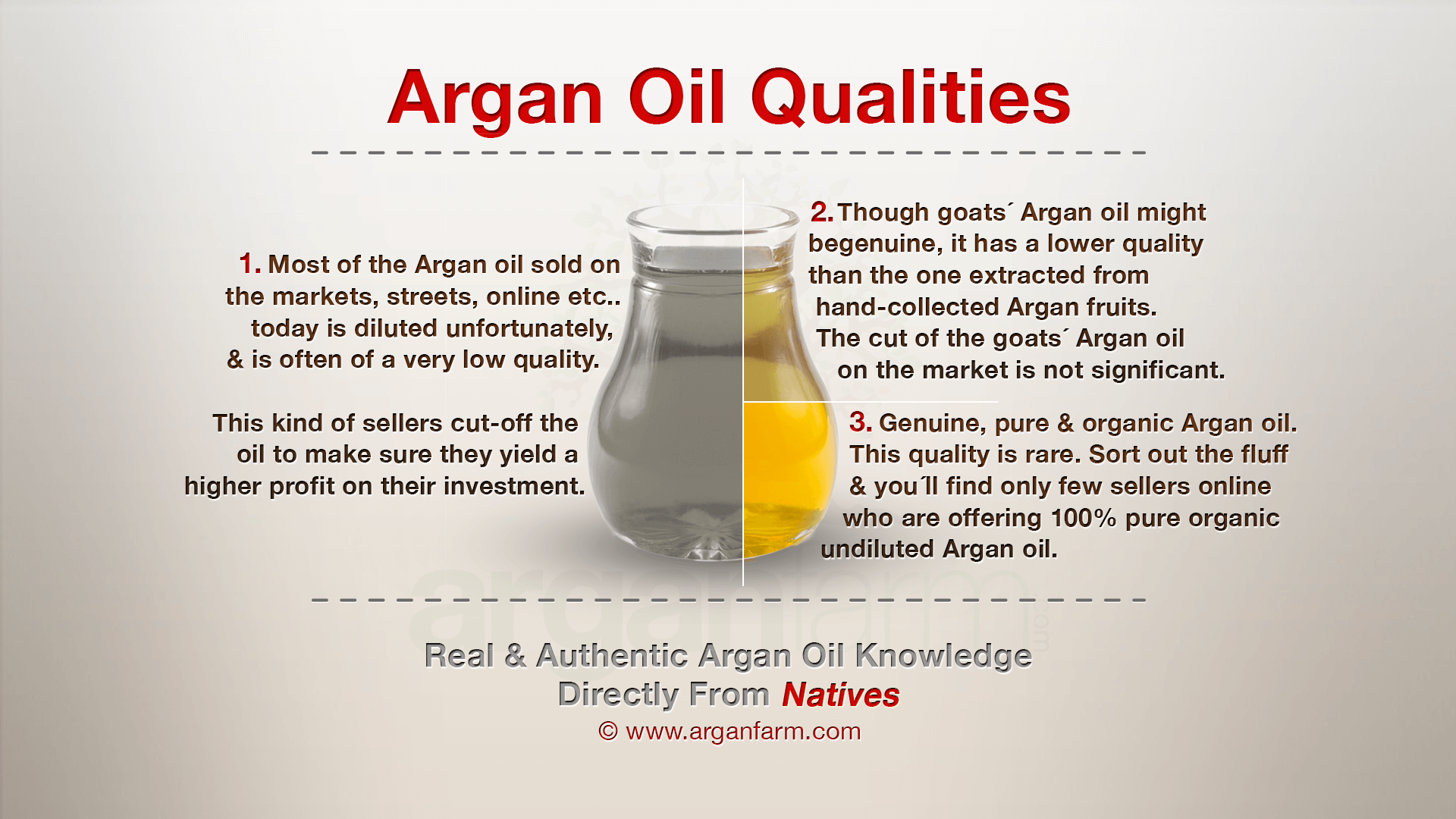 The Different Qualities Of Argan Oil