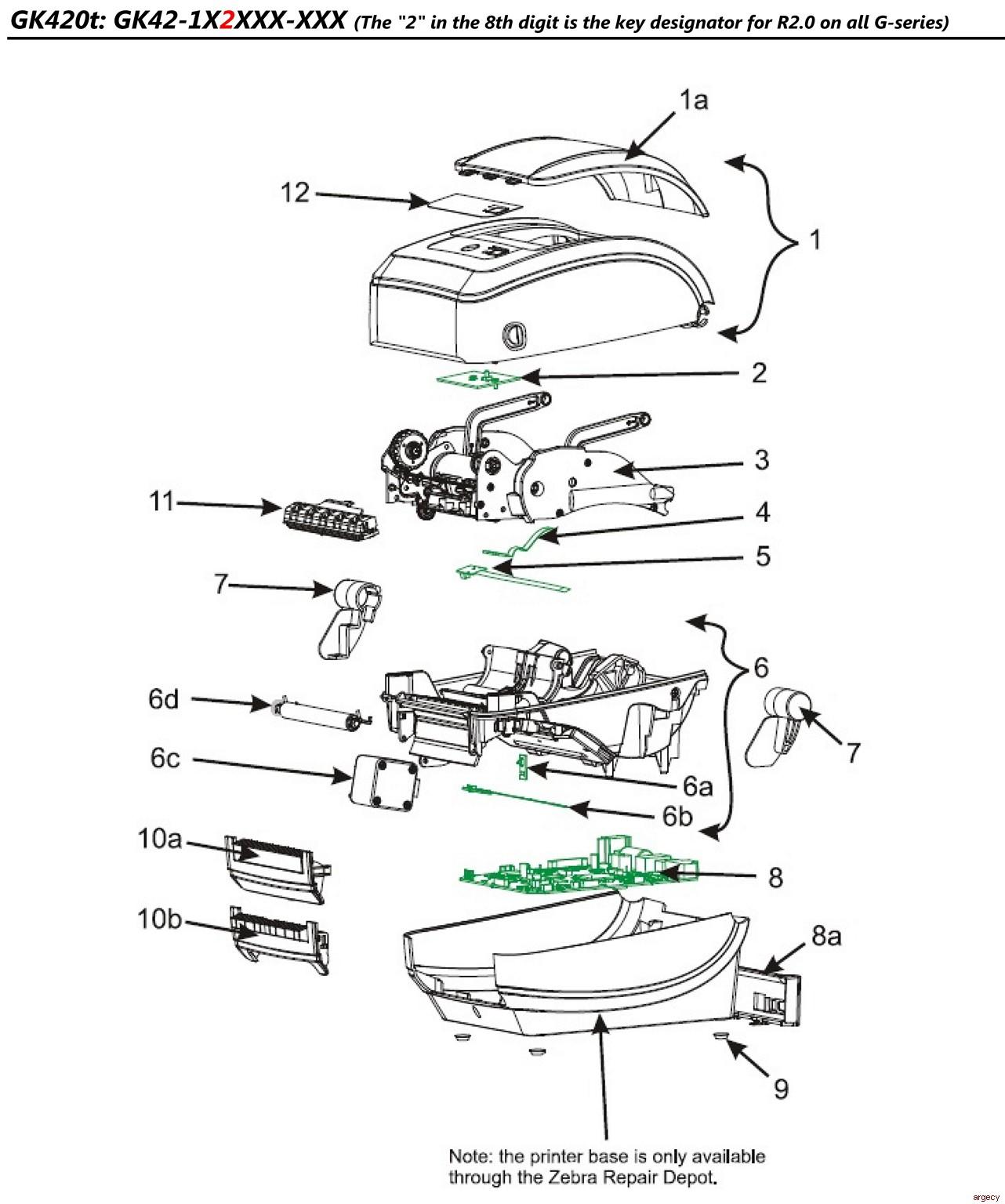 Zebra Gk420d Gk420t Gx420d Gx420t Gx430t Parts