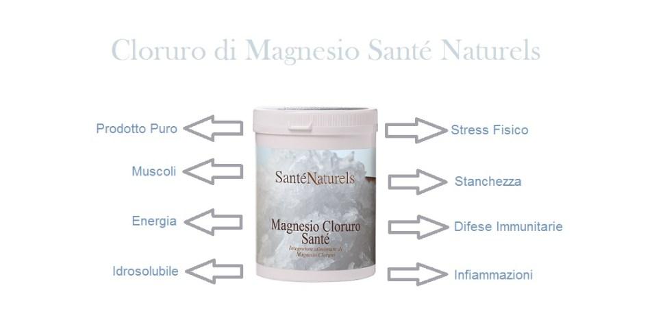 Il Cloruro di Magnesio migliora i livelli naturali di energia e la resistenza fisica, sostiene la massa muscolare e riduce la stanchezza
