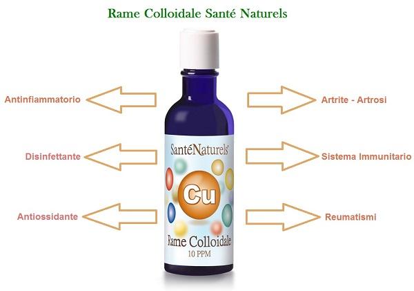 Il Rame Colloidale è un antinfiammatorio naturale per le articolazioni, rafforza il sistema immunitario dalle proprietà disinfettanti e antiossidanti