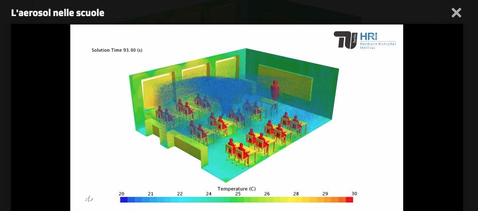 La Svizzera e la qualità dell'aria nelle scuole