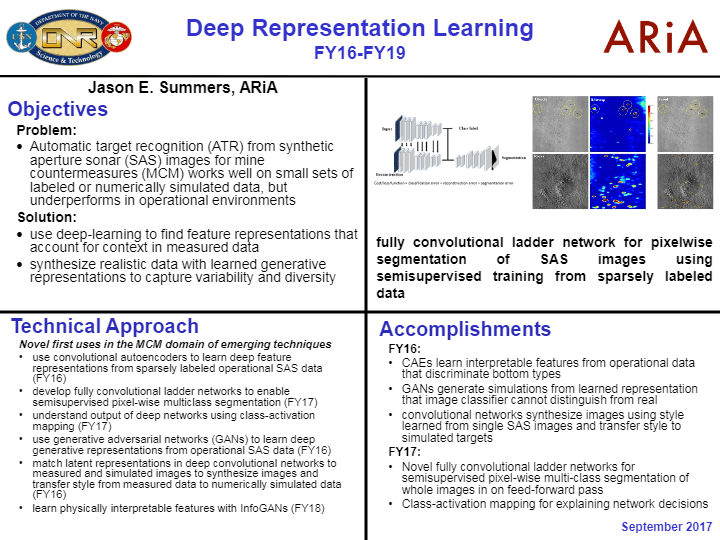 DeepLearning_MCM_2017