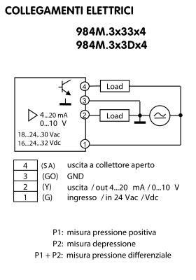 984M Collegamenti elettrici