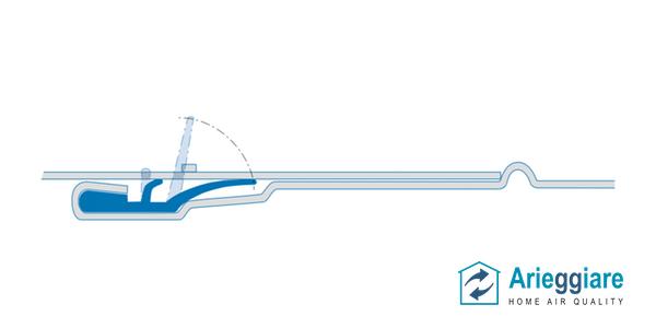 guarnizione in gomma sintetica EPDM