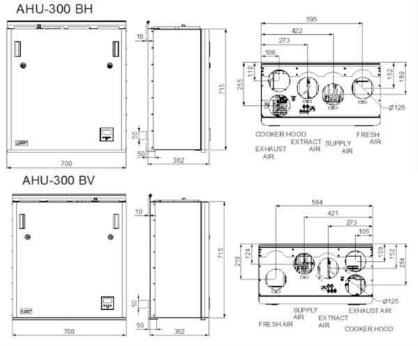 Dimensioni AHU 300 BH e BV Ensy - Arieggiare