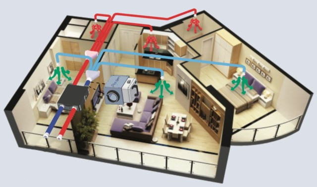 BioxAir - Schema appartamento