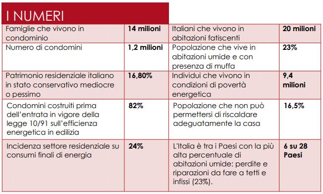 legambiente_condomini