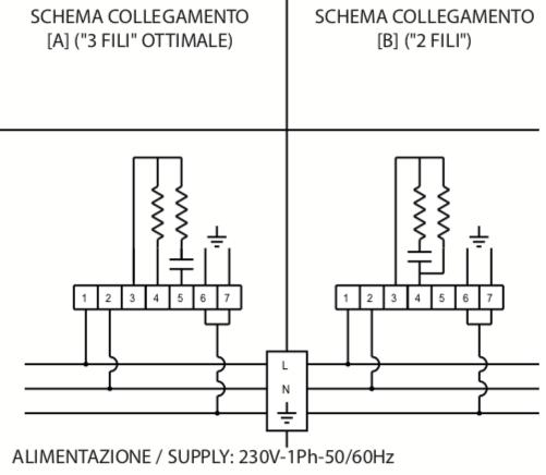 SCHEMA_COLLEGAMENTO