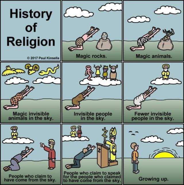 History of Religion