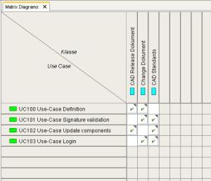 Freeofcharge ARIS report: Models and Lanes (Matrix