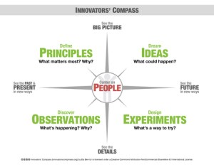 innovators-compass