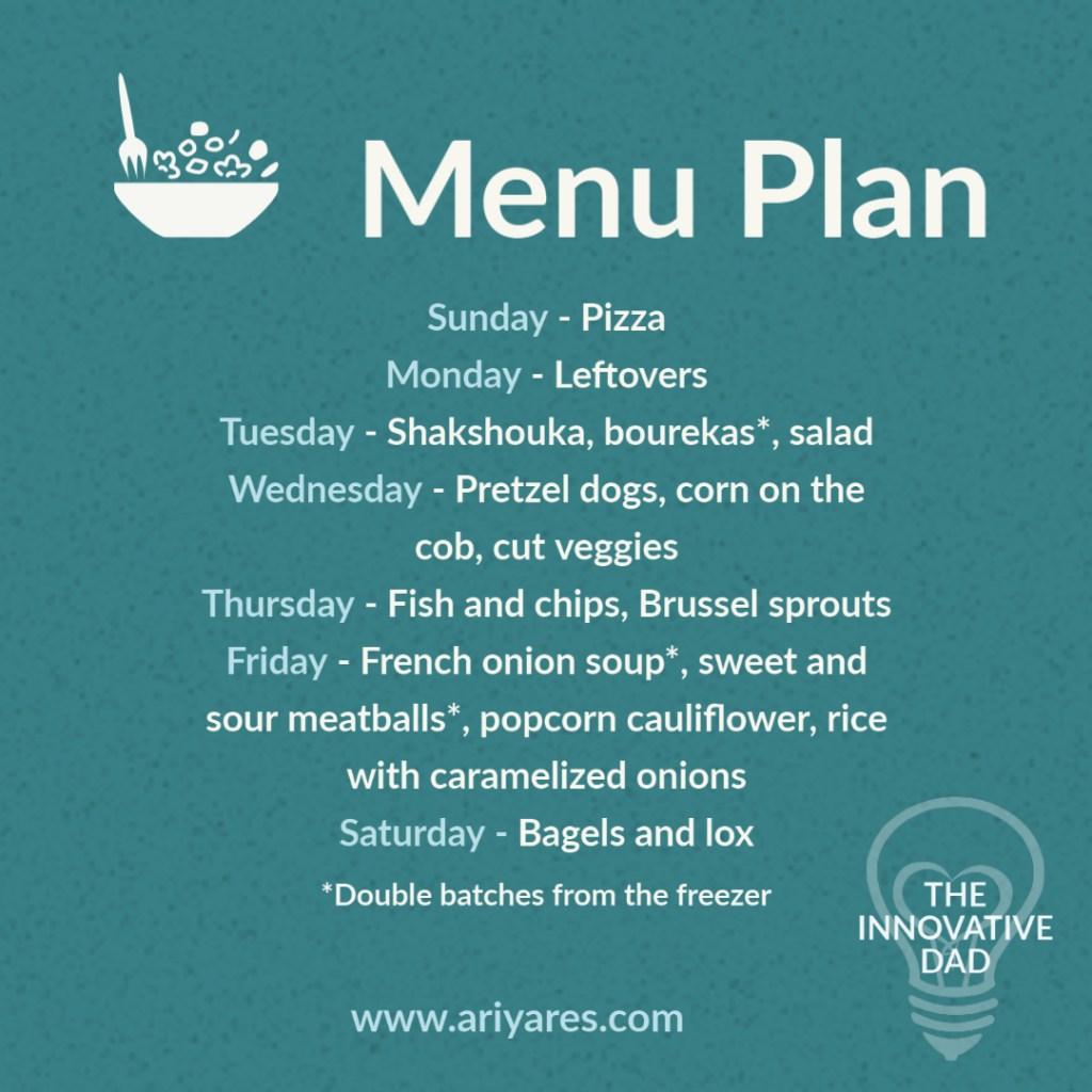 Graphic display of menu plan for 10-3