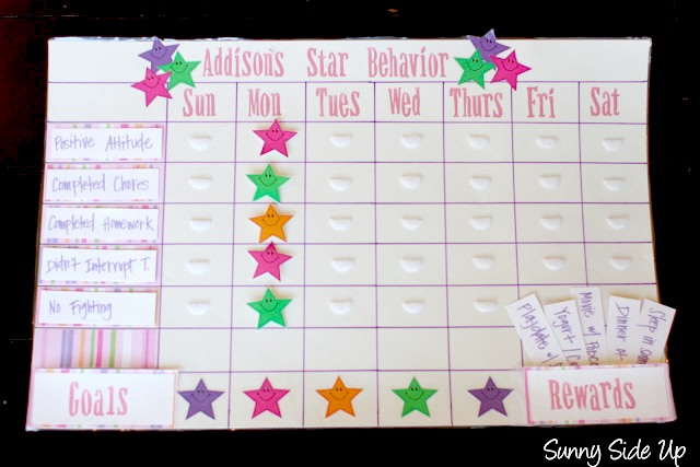 10 Cute Chore-Reward Ideas for Your Child's Room - Velcro star chart
