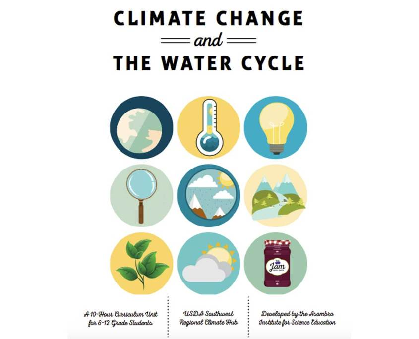 USDA   Climate Change & the Water Cycle