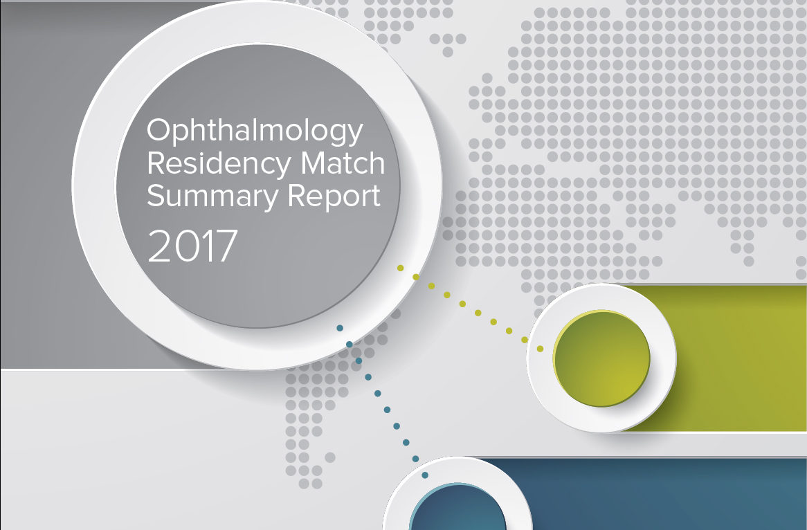 The Ophthalmology Match | Arjan Hura, MD