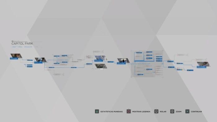 Análise Arkade - Detroit: Become Human e a consciência dos androides