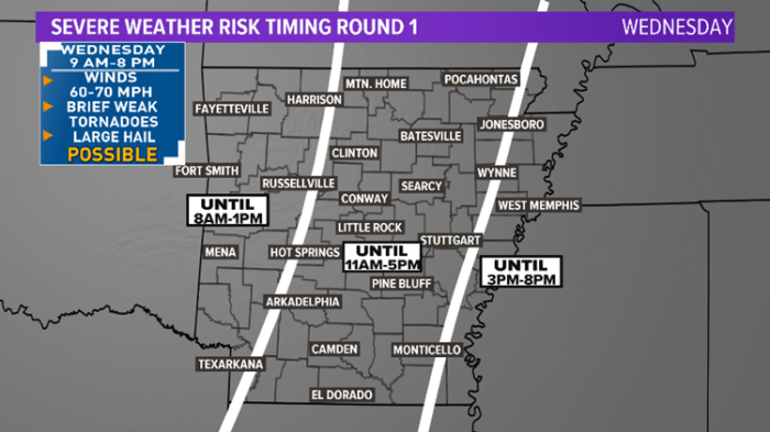 Severe wx risk timing round 1