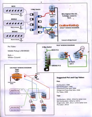 Wiring GFS humbuckers | My Les Paul Forum