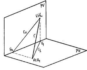 geometria-descriptiva-recta