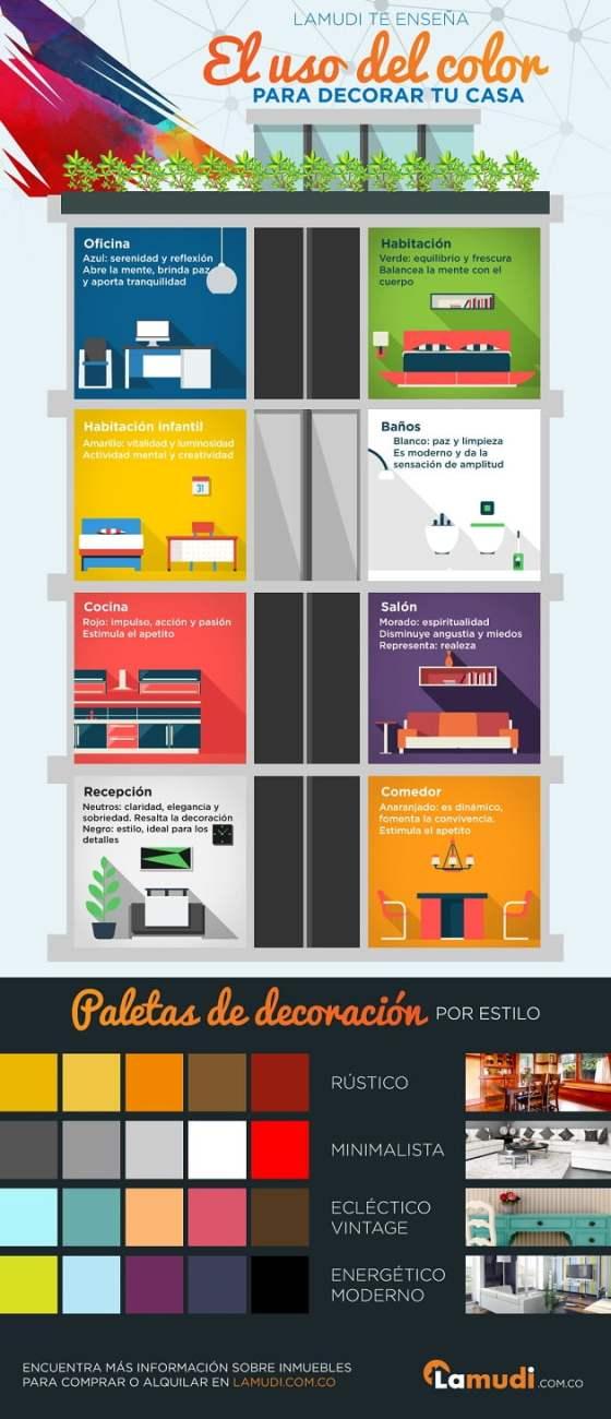 Infografía Colores para pintar tu casa W33