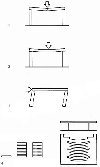 estructura-rigida